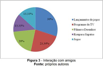fdb7aef51 A televisão e a Internet influenciam expressivamente na socialização das  crianças